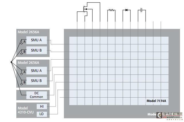 如何设计一款半导体开关系统,从而最大限度地利用开关主