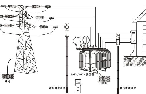 60kv高压电流表如何测试?60kv高压电流表的测试技巧