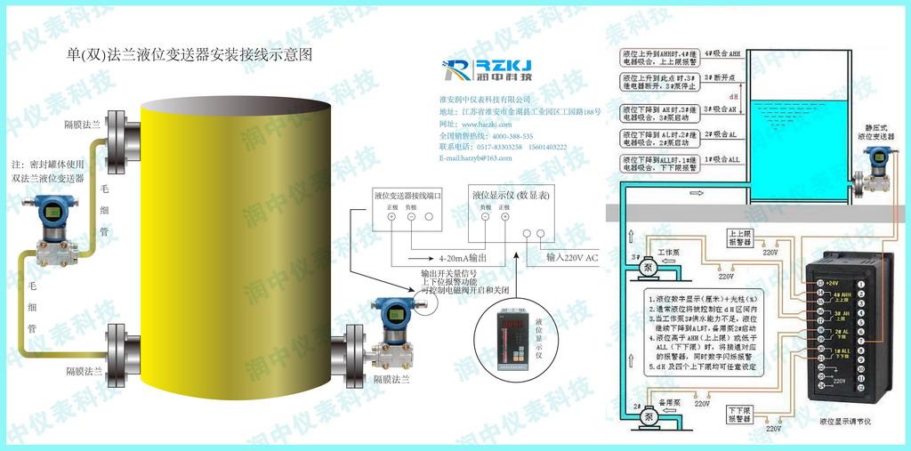 如何通过压力变送器测量密度变化介质容器的液位值