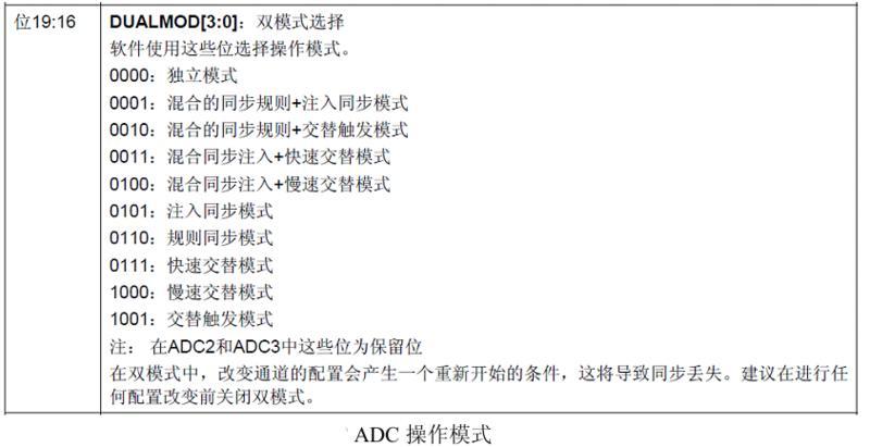 STM32学习笔记之ADC转换
