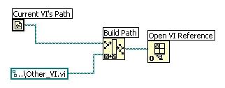 Open VI Reference的路径