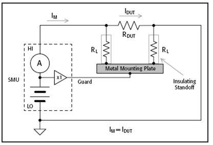 利用大功率数字源表构建多源测量单元(SMU)系统-连载四