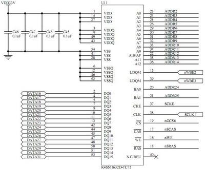S3C2410存储器扩展(1)――SDRAM