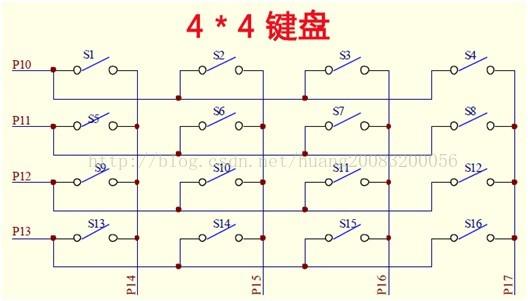 51单片机开发系列五_矩阵按键扫描