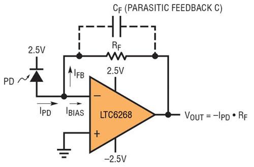 使用 pA 级偏置电流放大器和高源阻抗传感器时,如何避免放大器输出驱动器饱和