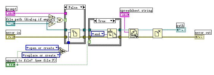 labview的深入探索----文件系列之写电子表格文件