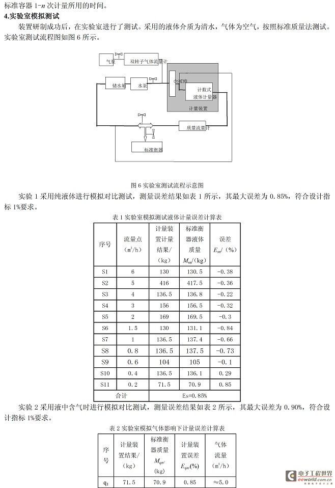 油井液量自动计量装置的研究与应用