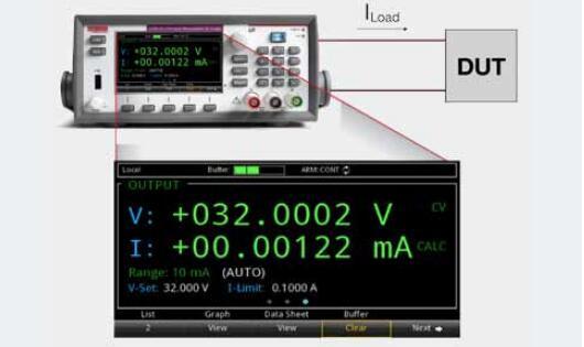 物联网测试挑战-功率测试技术