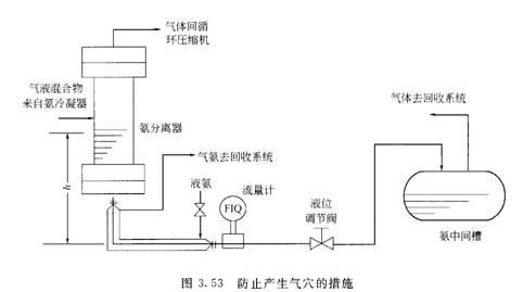 在流量测量时气穴和汽蚀形成原因及如何防止流体汽化对策