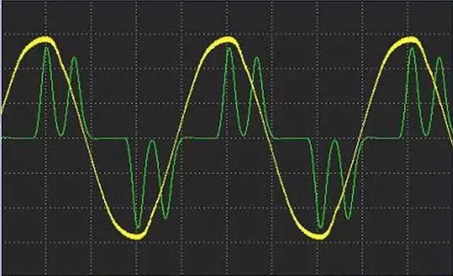 功率测量方法解析:从原理到应用