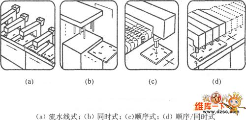 什么是贴片机及贴片机分类