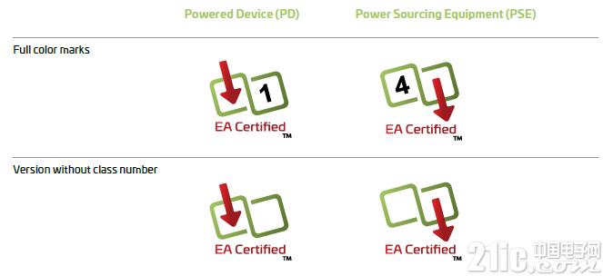 您希望您的PoE系统附带标识吗?