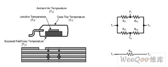 优化电源模块性能的PCB布局技术