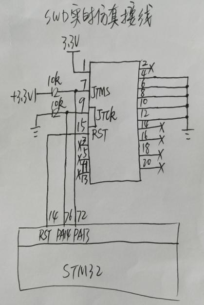 STM32使用J-Link仿真相关汇总