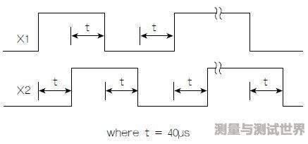 使用光学鼠标传感器实现旋转(或线性)测量