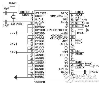 采用STM32F103的低成本WiFi播放系统电路设计