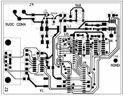 PCB布线设计(一)