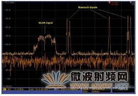 使用MDO4000和RSAVu测试无线设计