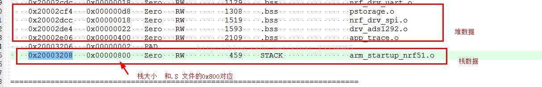 stm32学习笔记之堆栈的理解