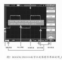 基于嵌入式系统的数字示波器用户图形界面的实现