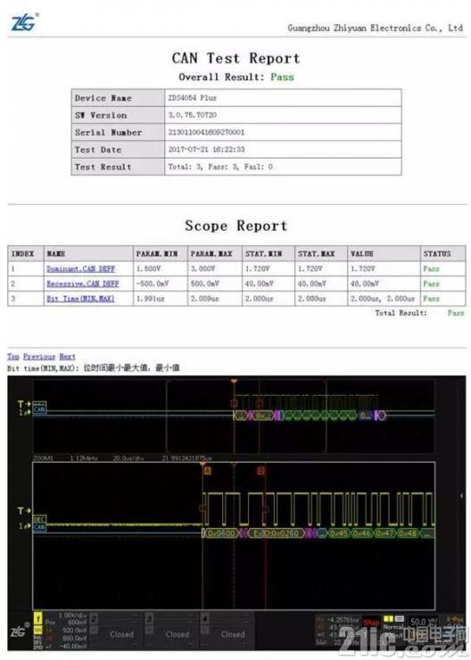 图14 CAN位时间测试结果报告