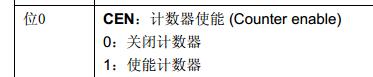 STM32基本定时器延时函数