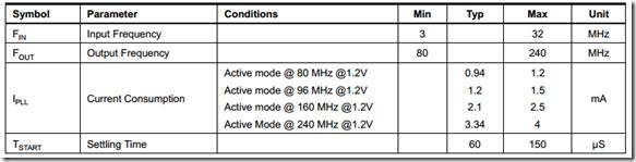 SAM4E单片机之旅——10、UART与MCK之PLL