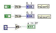 labview编程技巧-----如何处理数据的位