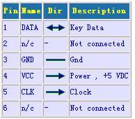 PS2键盘接口引脚定义图
