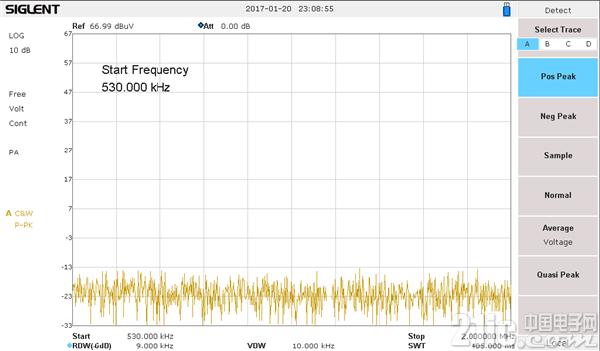 利用频谱仪和TEM小室进行辐射干扰测量