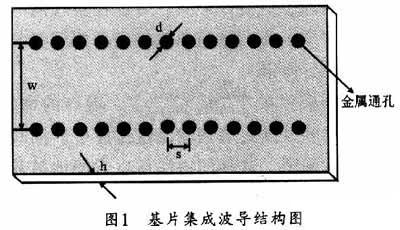 双膜基片集成波导(SIW)带通滤波器的设计与HFSS仿真