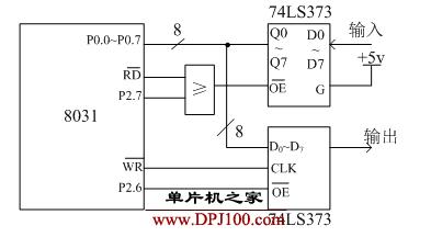 8031单片机用74ls373输入、74ls377输出编程