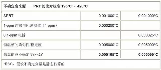 如何正确的选择测温仪