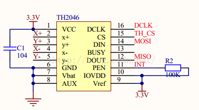 STM32f103的触摸屏的设置与使用