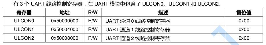 ARM Linux S3C2440 之UART分析