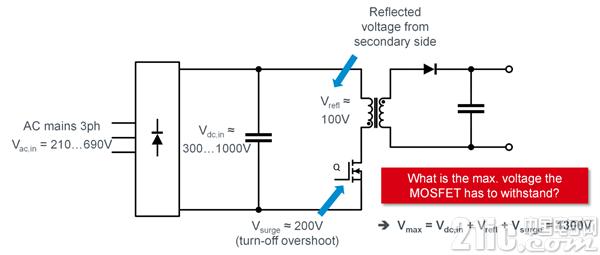 图1. 普通反激式转换器方式的辅助电源拓扑