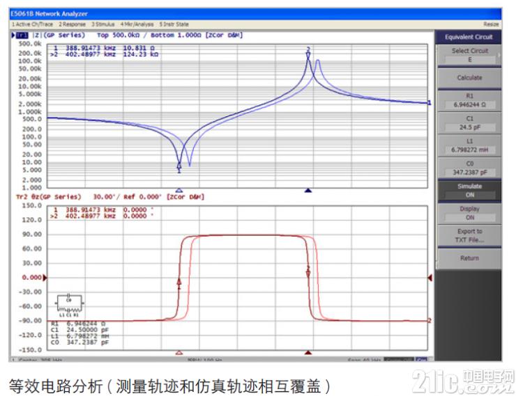 免费的LCR参数测量 可在世强&是德开放实验室进行