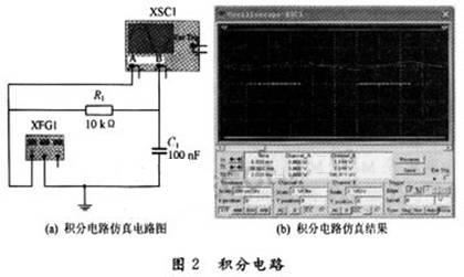 Multisim在电子线路中的应用指南[图]
