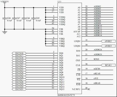 s3c2410处理器存储扩展-SDRAM