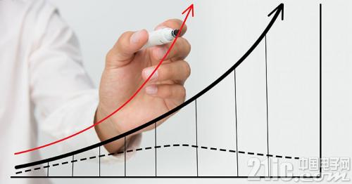 线下推广和线上电商形成组合拳 Vincotech在世强年业绩复合增长190%