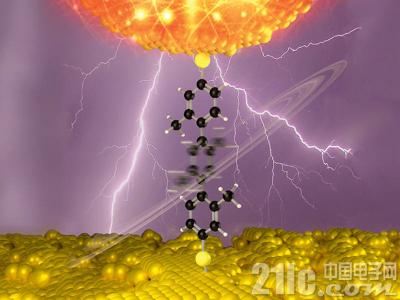 双能态分子开关有望突破电光组件微型化极限