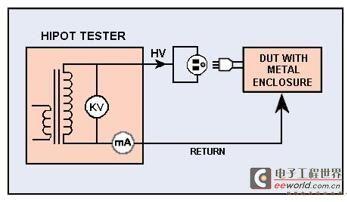 安规测试--之耐电压强度测试