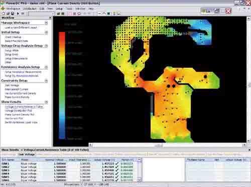 PCB电源供电系统的 分析与设计