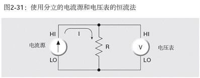 静电计如何用恒流法测量大于1GΩ的高电阻