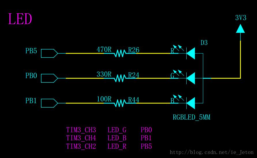 STM32――GPIO设置:快速点亮第一个LED灯
