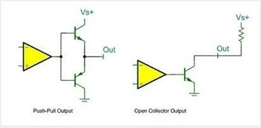 STM32 GPIO模式理解