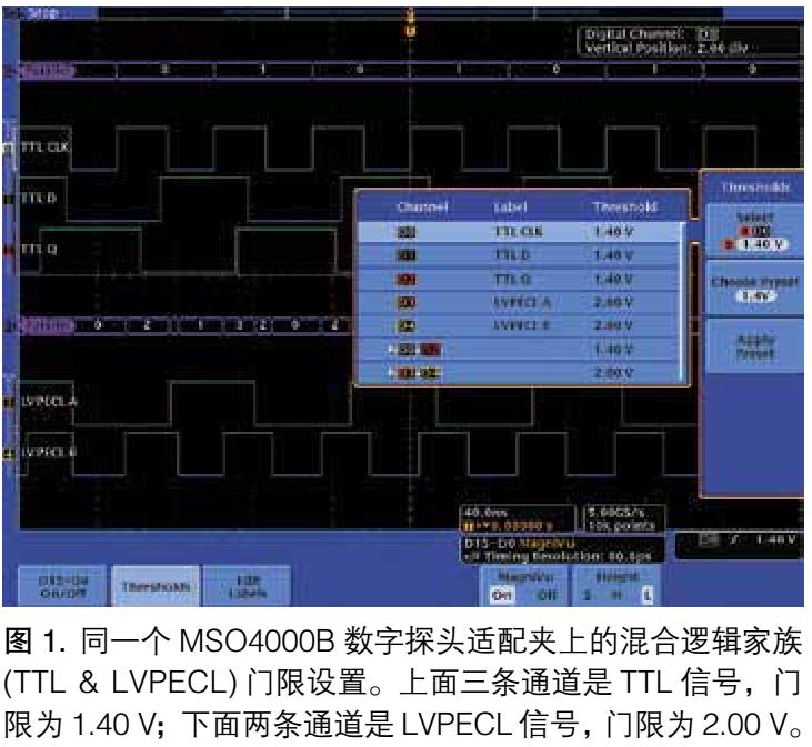 混合信号示波器调试技巧-设置数字门限