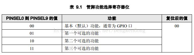 LPC2478的GPIO使用详解