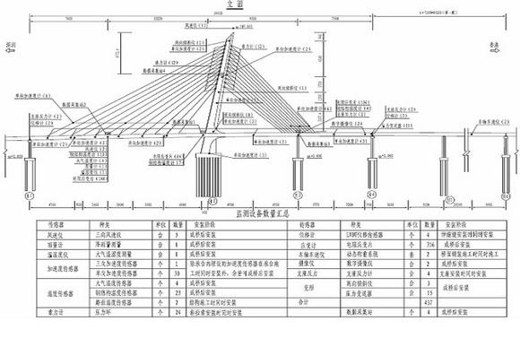 基于PXI总线和LabVIEW RT的桥梁结构健康监测及预警系统实现