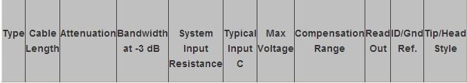 如何用示波器测量晶振是否起振的方法